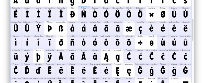 Adding Diacritics in FontLab VI
